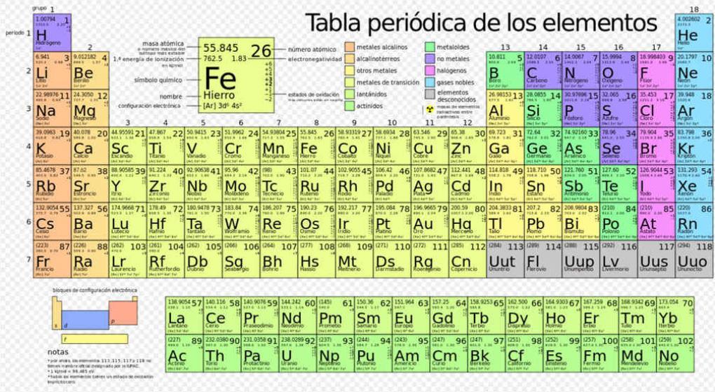 Confirman en japn el hallazgo del elemento nmero 113 de la tabla confirman en japn el hallazgo del elemento nmero 113 de la tabla peridica urtaz Choice Image