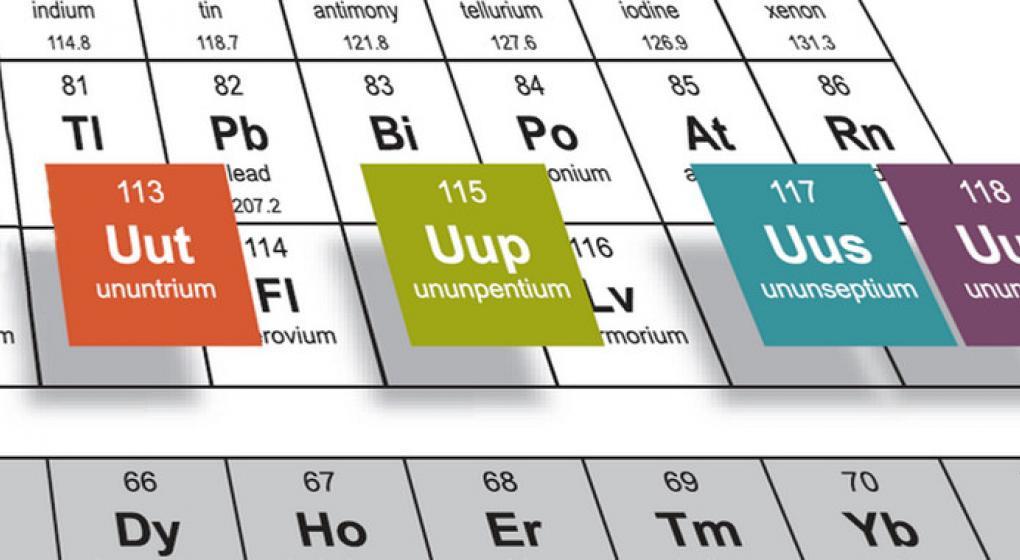 Los raros nombres de los nuevos elementos de la tabla peridica los raros nombres de los nuevos elementos de la tabla peridica urtaz Image collections